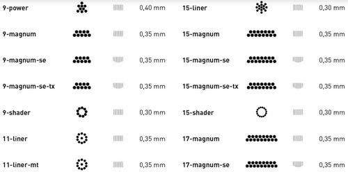 Configuration 9 - 11 sizes